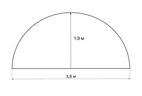 Оптимальные параметры арочной теплицы