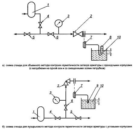 Схема стенда для проверки прочности материала