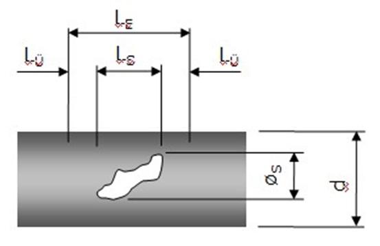 Схема определения оптимальных размеров хомута