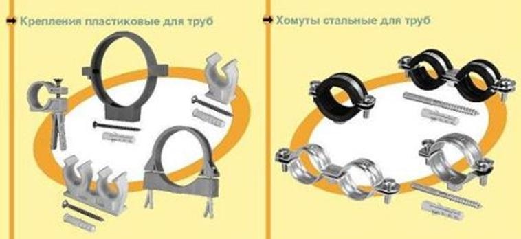 Пластиковые и металлические хомуты для крепления труб
