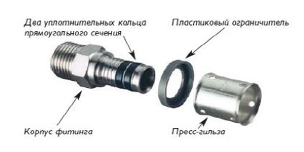 Элемент трубопровода для получения герметичного соединения