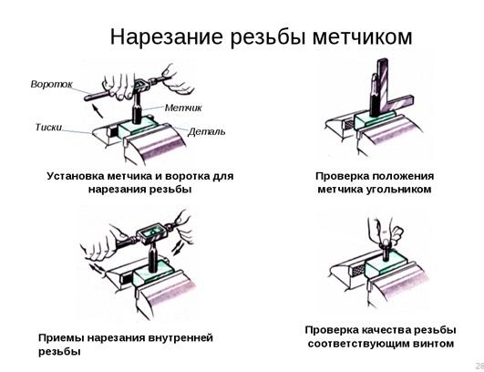 Подготовка резьбы на трубе