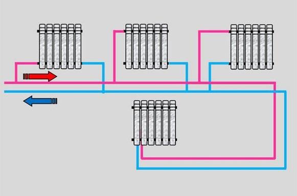 Способы подключения батарей при обустройстве двухтрубной системы