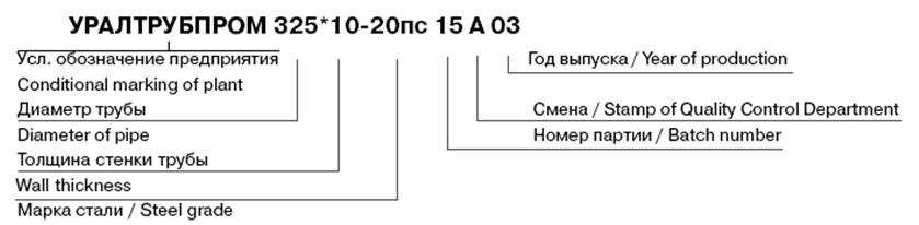 Пример маркировки стальной трубы