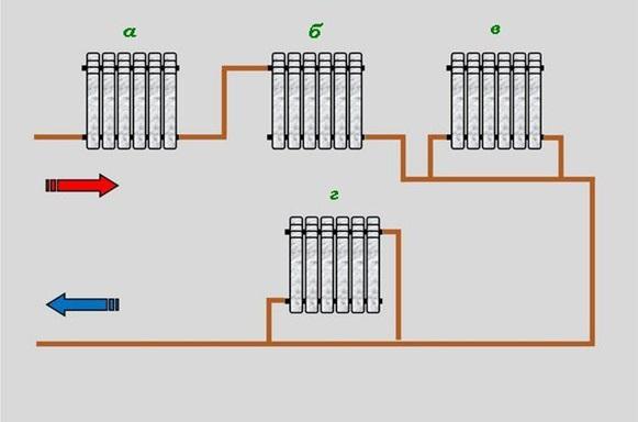 Разновидности подключения батарей в однотрубной системе