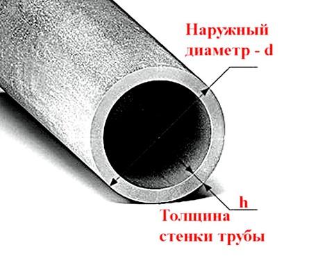 Основные параметры выбора труб