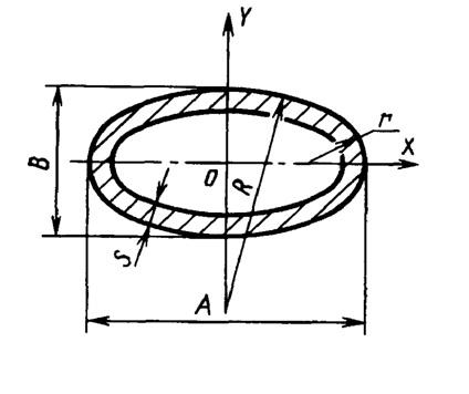 Форма и размеры овальных труб