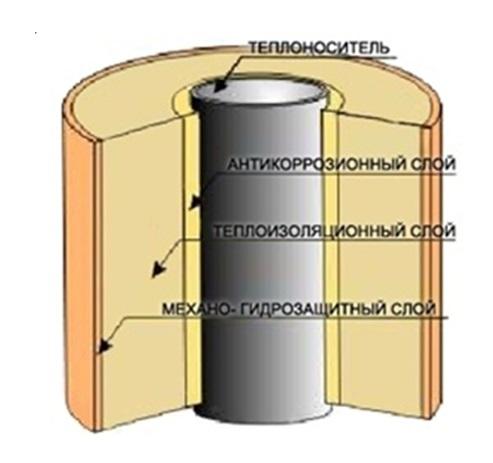 Устройство пенополимерминерального изоляционного слоя