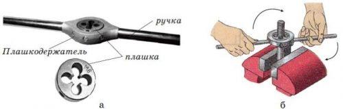 Использование плашки для нарезки трубной резьбы