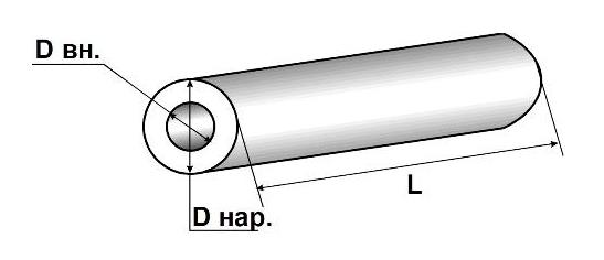 Основные стандартные параметры трубы