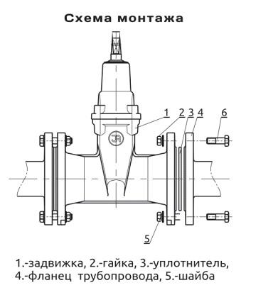 Схема установки фланцевого фитинга