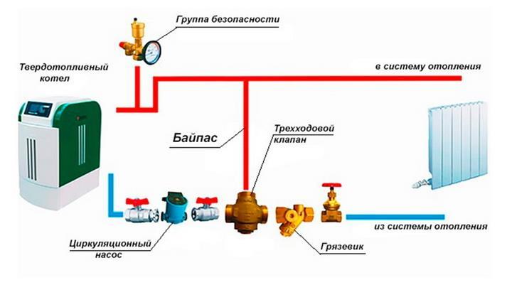 Схема установка клапана и дополнительного оборудования