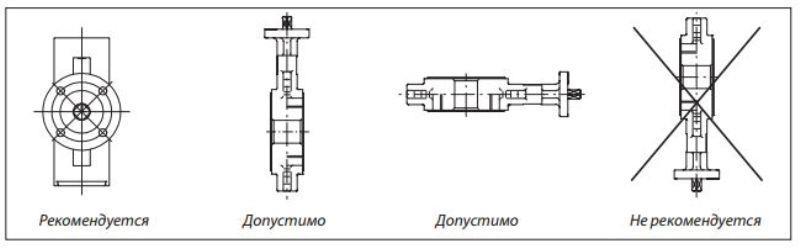 Порядок расположения арматуры на трубопроводе