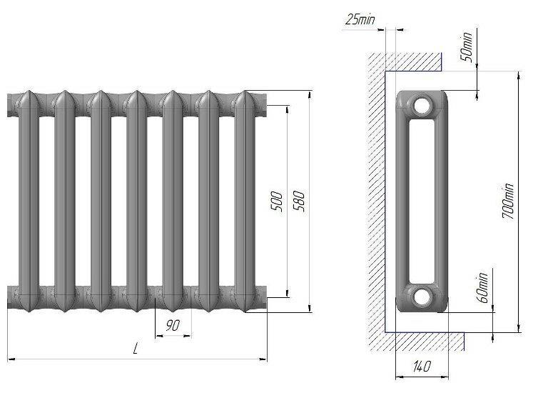 Правила определения габаритов радиатора