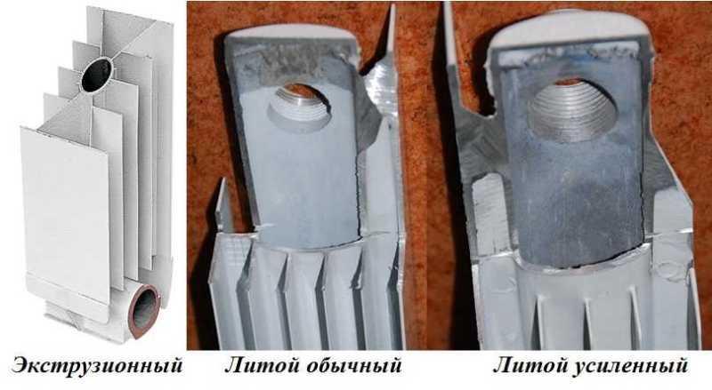 Различия между отдельными видами алюминиевых батарей
