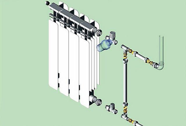Схема подключения радиатора к системе отопления