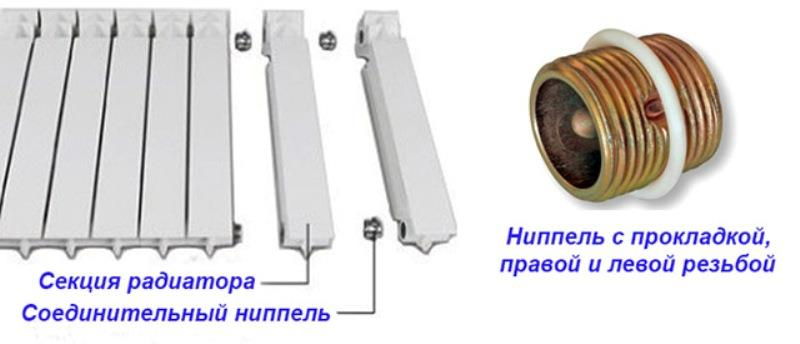 Соединение секций
