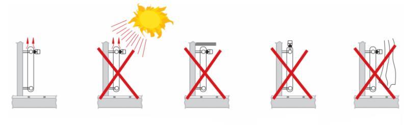 Правила определения места для монтажа терморегулятора
