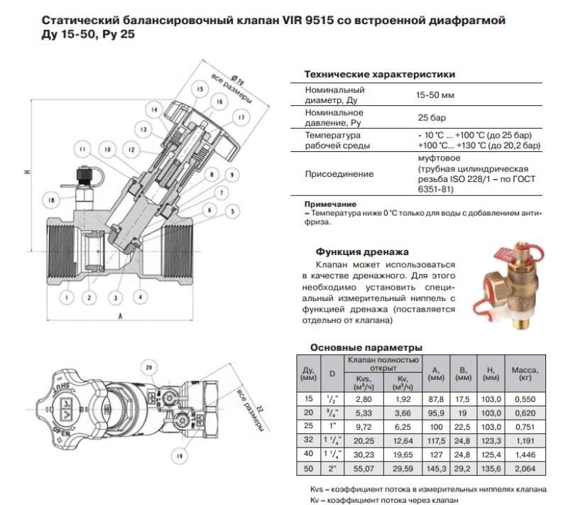 Сопроводительная документация с указанием параметров оборудования