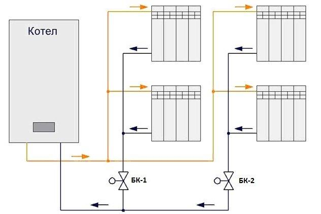 Схема расположения клапанов в частном доме