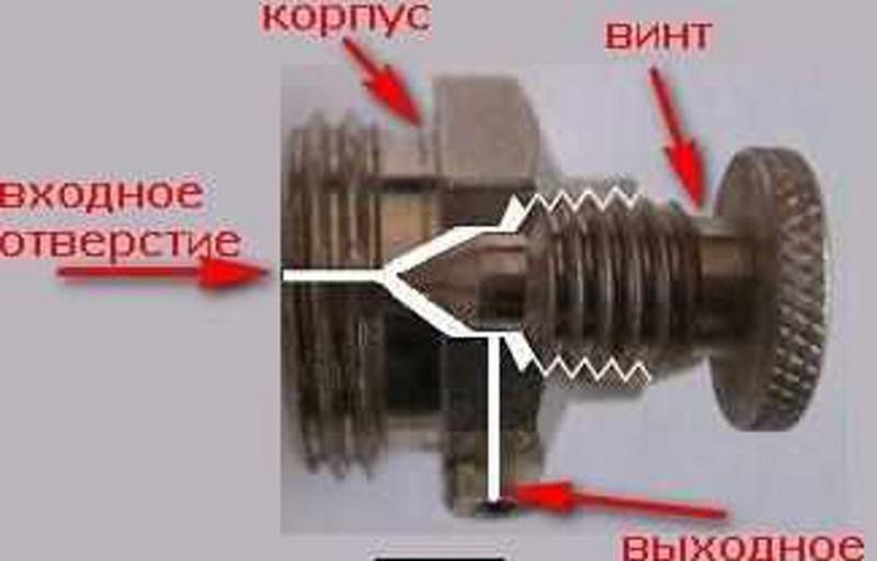 Внутреннее устройство крана Маевского