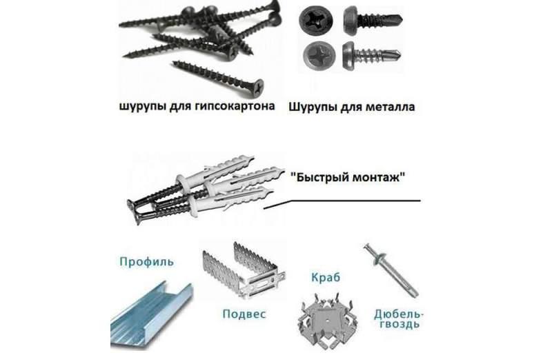 Материалы для гипсокартона