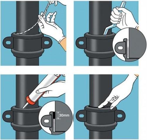 Как состыковать чугунную трубу с пластиковой