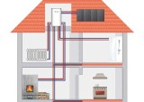 отопление дома трубами