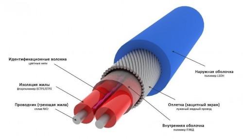 греющий кабель для обогрева труб резистивный схема