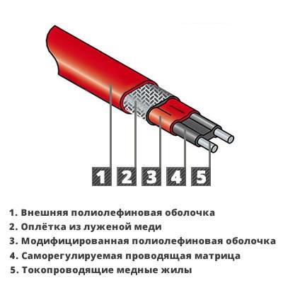 греющий кабель саморегулирующийся для труб