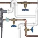 Обзор различных видов труб для водоснабжения