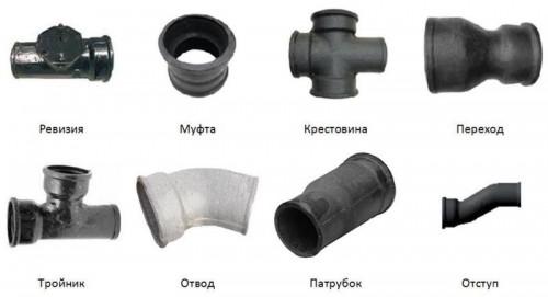 фасонные части канализационных труб чугунных