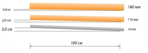 канализационная труба 50 110 мм