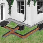 Трубы для ливневой канализации: подбираем подходящие
