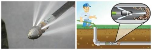прочистка канализационных труб гидродинамическим способом