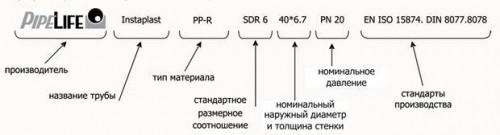 какие бывают полипропиленовые трубы