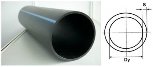 диаметр пластиковых труб для водопровода