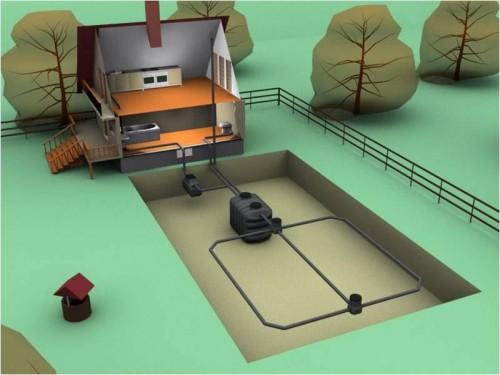 канализационные трубы в доме
