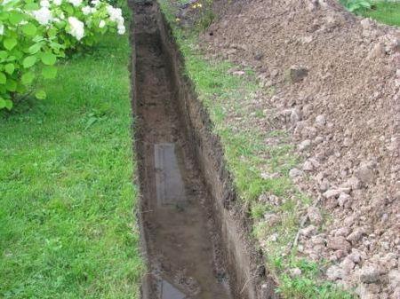 траншея для канализационных труб