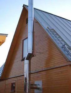 Расчет высоты трубы дымохода над крышей