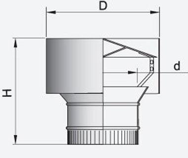 Схема, обозначающая основные параметры дефлектора