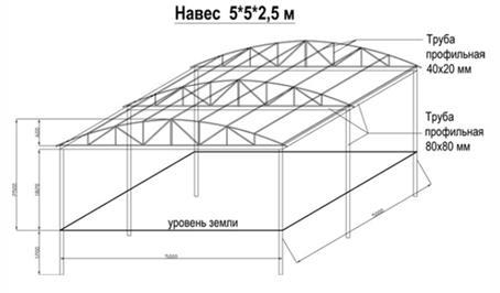 Готовый проект будущей постройки
