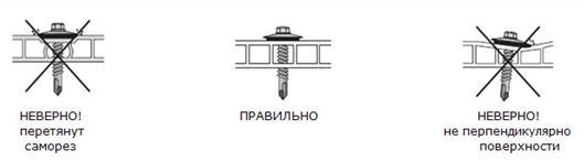 Правила установки крепежных болтов