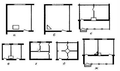 Оптимальные варианты расположения печи и дымохода в жилом доме
