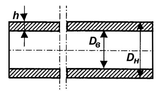 Параметры труб, которые требуется учитывать при подборе