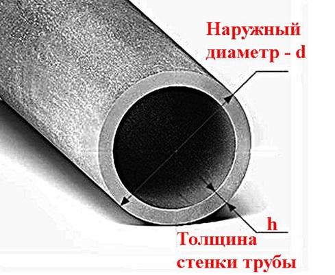 Основные параметры стальных труб