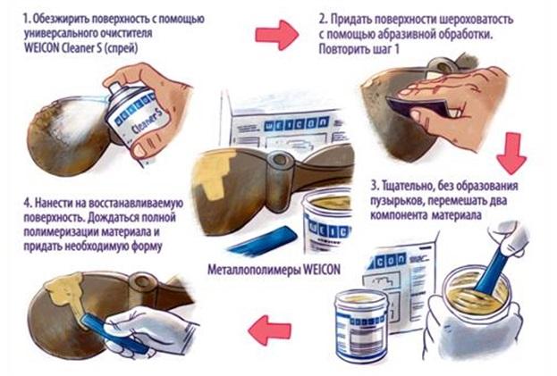 Инструкция по использованию аварийного клея