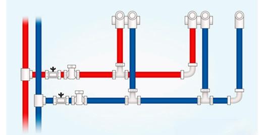 Последовательное подключение точек разбора воды