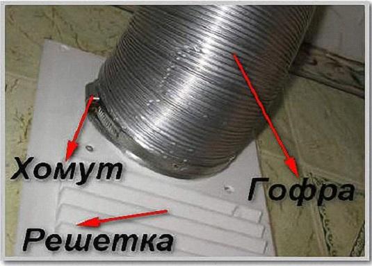 Крепление воздуховода к вентиляционной решетке