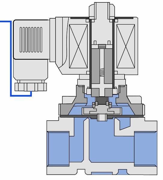 Открытый электромагнитный клапан в стандартном положении